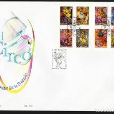 Sellos: ESPAÑA 2005 EDIFIL 4133/40 SOBRE - PD. EL CIRCO EXISTENCIAS - 2. Lote 107428110