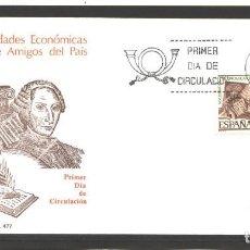 Sellos: ESPAÑA 1977 - SPD EDIFIL NRO. 2402 - SDAD. ECONOMICA AMIGOS DEL PAIS - NUEVO. Lote 128144499