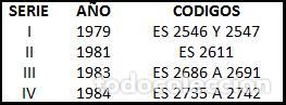 Sellos: ESPAÑA 1979 A 1984 - ESTATUTOS DE AUTONOMIA - 17 SELLOS NUEVOS - Foto 2 - 163972306