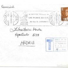 Sellos: FRAUDE AL CORREO. SOBRE CIRCULADO CON INSUFICIENCIA DE FRANQUEO. 1982. Lote 172391254