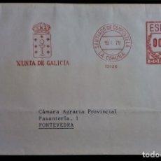 Sellos: SANTIAGO DE COMPOSTELA LA CORUÑA GALICIA FRANQUEO MECÁNICO 1979 XUNTA DE GALICIA IMPRESOS FAJA. Lote 213764240