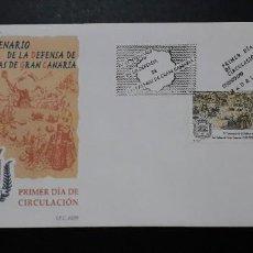 Selos: SELLOS ESPAÑA SOBRES PRIMER DIA AÑO 1999 MNH IMPECABLES. Lote 219591956