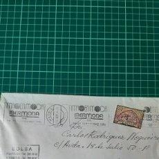 Sellos: 1984 MADRID IBERMODA HOMBRES MATASELLO RODILLO EDIFIL 2594 SOBRE. Lote 270527533