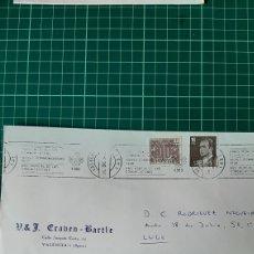 Sellos: VALENCIA COMUNICACIONES MATASELLO RODILLO 1983 EDIFIL 25558 ESCUDO VALENCIA. Lote 270575383