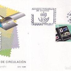 Sellos: SELLOS ESPAÑA OFERTA SOBRES DEL PRIMER DÍA AÑO 1996. Lote 287345058