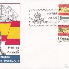 Sellos: SELLOS ESPAÑA OFERTA SOBRES DEL PRIMER DÍA AÑO 1985. Lote 287436008