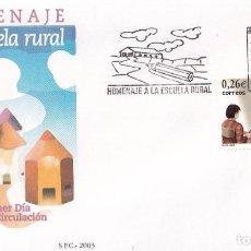 Sellos: SELLOS ESPAÑA OFERTA SOBRE DEL PRIMER DÍA AÑO 2003 SERIE COMPLETA. Lote 292340903