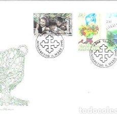 Sellos: FDC 1995. Lote 270193898