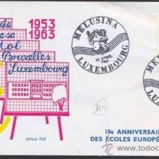 Sellos: 2 SPD LUXEMBOURG :1963: MELUSINA,SIRENA 10 ANS DES ECOLES EUROPÉENNES. Lote 22670443