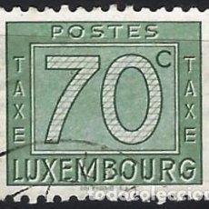 Timbres: LUXEMBURGO 1946-47 - SELLO DE FRANQUEO, NUMÉRICO, NUEVO DISEÑO - USADO. Lote 222963521