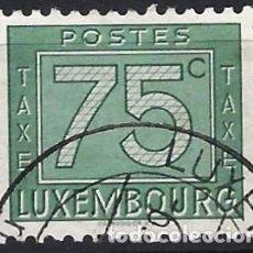 Timbres: LUXEMBURGO 1946-47 - SELLO DE FRANQUEO, NUMÉRICO, NUEVO DISEÑO - USADO. Lote 222963563