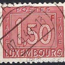 Timbres: LUXEMBURGO 1946-47 - SELLO DE FRANQUEO, NUMÉRICO, NUEVO DISEÑO - USADO. Lote 222963638