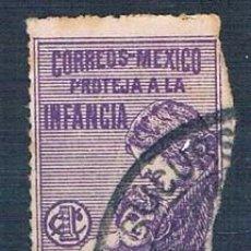 Sellos: MÉXICO 1929 IMPUESTOS POSTALES USADO. Lote 144804614
