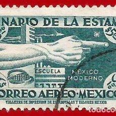Sellos: MEJICO. 1956. CENTENARIO DEL SELLO. MANO Y COLEGIO. Lote 222300972