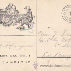 Sellos: SUIZA, CORREO DE CAMPAÑA. TARJETA DE SOLDADO REGIMIENTO MOTORIZADO INFANTERIA SEGUNDA GUERRA MUNDIAL. Lote 18706166