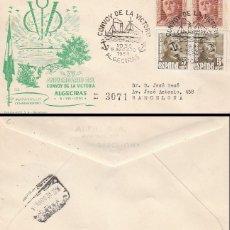 Sellos: AÑO 1951, 15 ANIVº DEL CONVOY DE LA VICTORIA (GUERRA CIVIL), MATASELLO DE ALGECIRAS, PANFILATELICAS . Lote 128022095