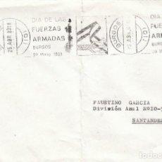 Sellos: AÑO 1983, DIA DE LAS FUERZAS ARMADAS EN BURGOS, RODILLO, FRANQUICIADO. Lote 206369237