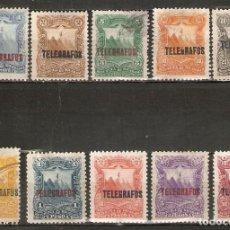 Sellos: NICARAGUA.1893 TELÉGRAFOS.. Lote 153591698