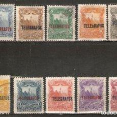 Sellos: NICARAGUA.1893 TELÉGRAFOS.. Lote 169719444