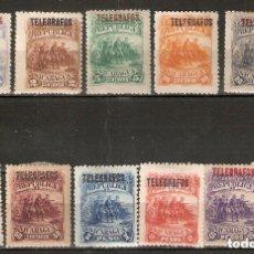 Sellos: NICARAGUA.1892 TELÉGRAFOS.. Lote 169719496