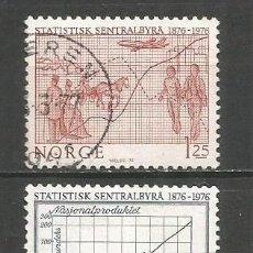 Sellos: NORUEGA YVERT NUM. 684/685 SERIE COMPLETA USADA. Lote 62086556