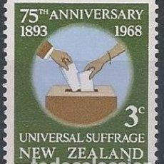 Sellos: 1968. NUEVA ZELANDA/NEW ZEALAND. YVERT 473** MNH. 75 ANIV. SUFRAGIO UNIVERSAL. UNIVERSAL SUFFRAGE. . Lote 176167493