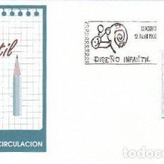 Sellos: EDIFIL 3107, OLIMPIADA DE BARCELONA 1992, DISEÑO INFANTIL, PRIMER DIA DE 12-4-1991 SFC. Lote 194065025