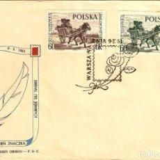 Sellos: SOBRE 1E DÍA DE POLONIA 1961. Lote 277529443