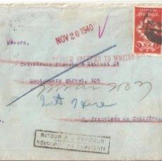 Sellos: CARTA A SAN FRANCISCO. DEVUELTA AL REMITENTE.1940.CENSURA CANADIENSE.REVERSO PUBLICIDAD VINO OPORTO.. Lote 292041223