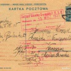 Timbres: POLONIA, ENTERO POSTAL CIRCULADO EL 13-10-1931. Lote 94650251