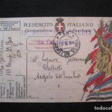 Sellos: RESERCITO ITALIANO-SELLO CENSURA-ENTERO POSTAL-VER FOTOS-(79.975). Lote 257710670