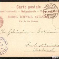 Sellos: SUIZA.1899.ENTERO POSTAL. ZURICH. HOTEL VICTORIA.. Lote 289399748
