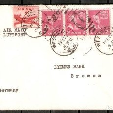 Sellos: ESTADOS UNIDOS. ENTERO POSTAL. 1933. BREMER BANK. Lote 289413473