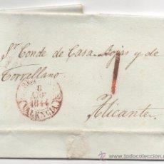 Sellos: PREFILATELIA,1844, CARTA CIRCULADA DE REQUENA A ALICANTE,. Lote 38155834