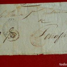 Sellos: PREFILATELIA SN FRAGMENTO FECHADOR BAEZA VALLADOLID TIPO II A PEÑAFIEL. FRANQUICIA AUDIENCIA. Lote 77604249