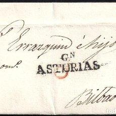 Sellos: 1829. ESPAÑA. SPAIN. GIJON A BILBAO.. Lote 143114710