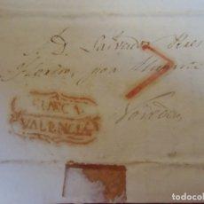 Sellos: 1835.CARTA PREFILATELICA SUECA/NOVELDA.MARCAS EN ROJO SUECA/VALENCIA Y PORTEO 7.. Lote 174431455