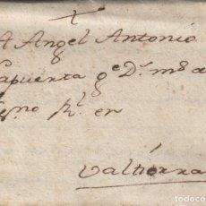 Sellos: PREFILATELIA NAVARRA AÑO 1788 MARCILLA /VALTIERRA-ANGEL ANTONIO LAPUERTA . CARTA COMPLETA . Lote 190645067
