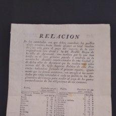 Sellos: PAGO DEL IMPORTE CORRESPONDENCIA OFICIAL Y ALCARDE MAYOR Y JEFE SUPERIOR POLÍTICO DE AGRAMUNT. 1820. Lote 220920890