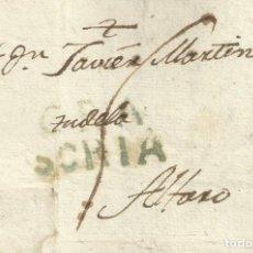 Francobolli: AGUILAR DE CAMPOO - ALFARO. CARTA COMPLETA POR SORIA / ABRIL 1801. Lote 253604880