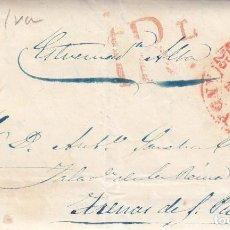 Sellos: PREFILATELIA - HUELVA MARCA NUM 2 (E) DESTINO ARENAS DE SAN PEDRO -1851-. Lote 267338694