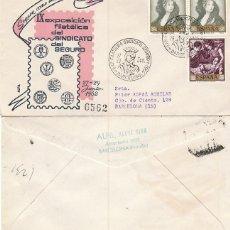 Sellos: AÑO 1962, VIRGEN DEL PERPETUO SOCORRO, PATRONA DEL SEGURO, EN SOBRE DE ALFIL CIRCULADO. Lote 121043091