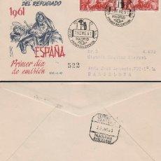 Sellos: EDIFIL 1326/7, AÑO MUNDIAL DEL REFUGIADO, PRIMER DIA DE 23-1-1961 EN SOBRE DEL SFC. Lote 178878681