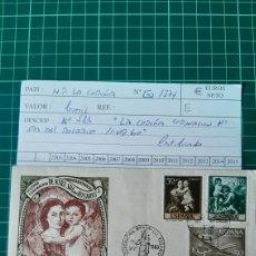 Sellos: DESTINO GERONA MATASELLO LA CORUÑA 1960 CORONACIÓN NUESTRA SEÑORA ROSARIO ALFIL FILATELIA COLISEVM. Lote 261328900