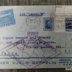 Sellos: URUGUAY - REPRODUCCIONES. Lote 245725610