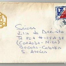 Sellos: REPUBLICA DOMINICANA. 1980 - TELECOMUNICACIONES.. Lote 67573309