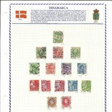 Sellos: SUECIA, NORUEGA, DIMAMARCA Y OTROS. Lote 172469638