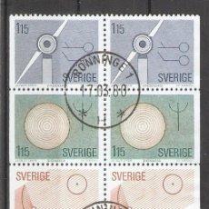 Sellos: SUECIA.1980. TIRA DE CARNET. C1078. Lote 262727010