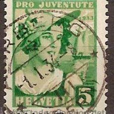 Sellos: SELLO SUIZA 65 ZUMSTEIN PRO JUVENTUD 1933. Lote 12189734