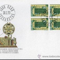 Sellos: SUIZA AÑO 1970 YV 850 SPD - ACONTECIMIENTOS DIVERSOS - 75 ANVº DE LA AGENCIA TELEGRÁFICA SUIZA. Lote 29063015